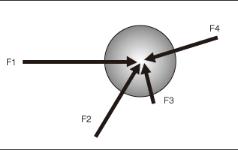 力的合成与分解-2(机械工学与自动机设计-3)