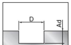 使用AS涂层粉末高速钢平头型立铣刀进行槽切削