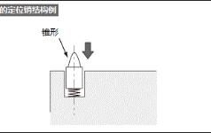 定位-3(自动化技术诀窍篇)