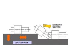 部件排列技术:方向转换(提高机械设计人员的生产技术水平 讲座-6)