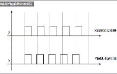 定位-2(自动化技术诀窍篇)